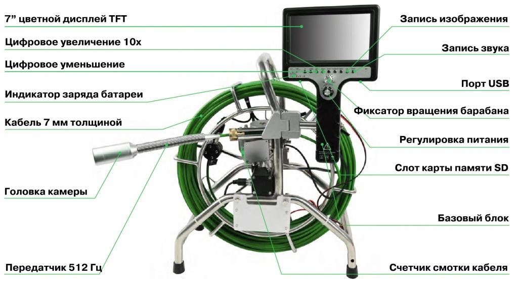 Широкий функционал камеры для телеинспекции jProbe PIPE