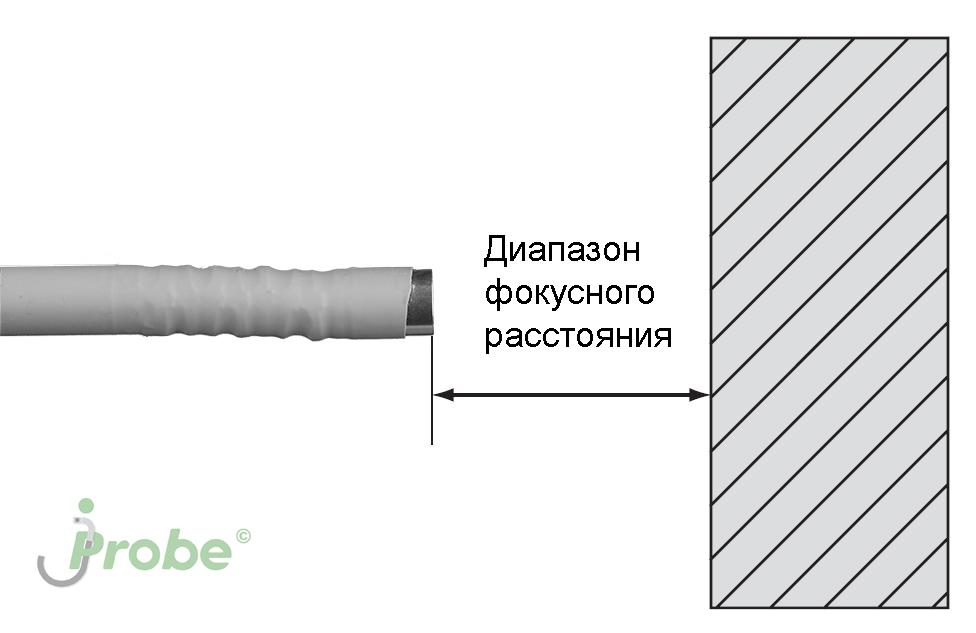 jProbe ST-NT диапазон фокусного расстояния