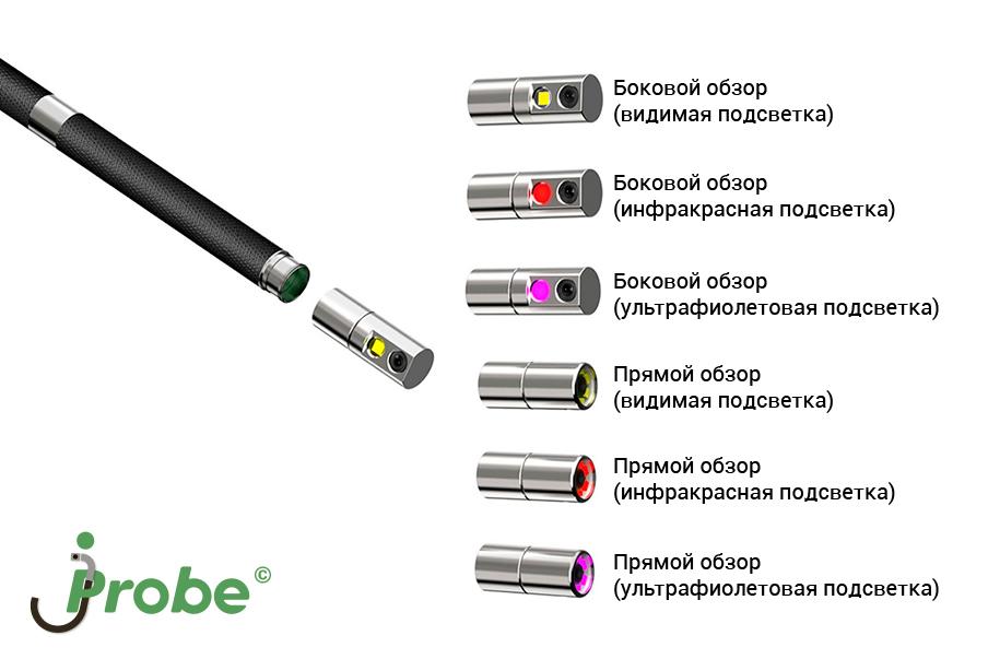 Видеоэндоскоп jProbe VJ-PRO линейка сменных камер прямого и бокового направления обзора с различной подсветкой