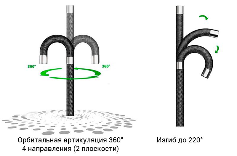 Видеоэндоскоп jProbe VJ-PRO управление изгибом дистальной части зонда